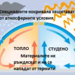 Защита при различни атмосферни условия /кликнете на схемата за да я разгледате в голям размер/